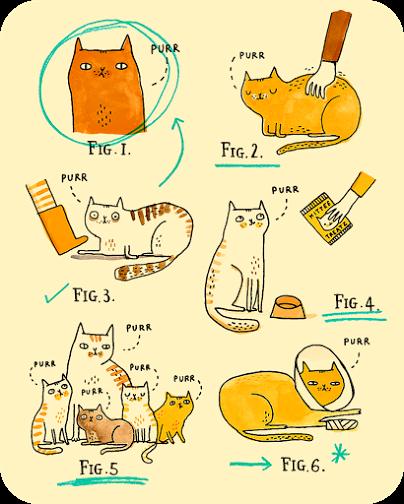 cat-purrs